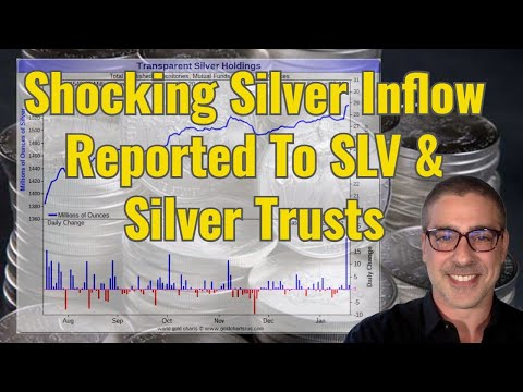 Silver Gets Torched Because COVID Is Raging In China?!