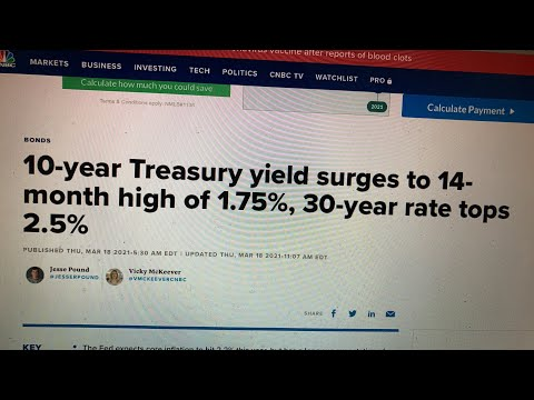 Bond market in panic, as US 10-yr yield spikes to 1.75%