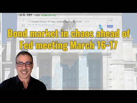 Bond market in chaos ahead of Fed meeting March 16-17