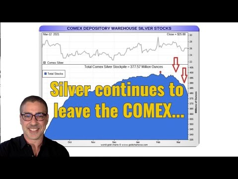 Silver continues to leave the COMEX...