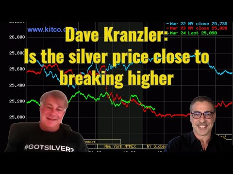 Dave Kranzler: Is the silver price close to breaking higher