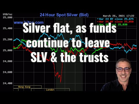 Silver flat, as funds continue to leave SLV & the trusts