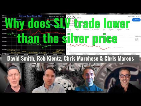 Silver roundtable: Why does SLV trade lower than the silver price