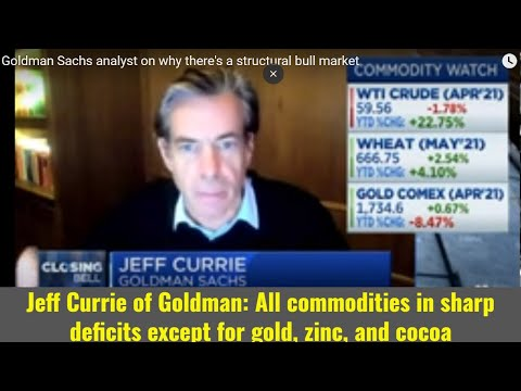 Jeff Currie of Goldman: All commodities in sharp deficits except for gold, zinc, and cocoa