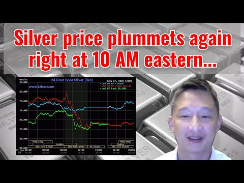 Silver price plummets again right at 10 AM eastern...