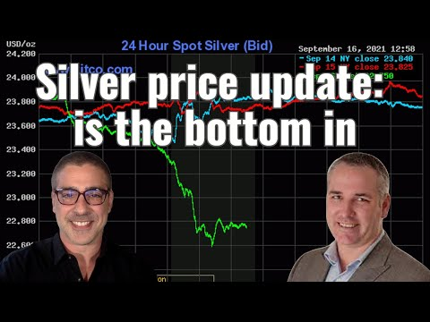 Silver price update: is the bottom in